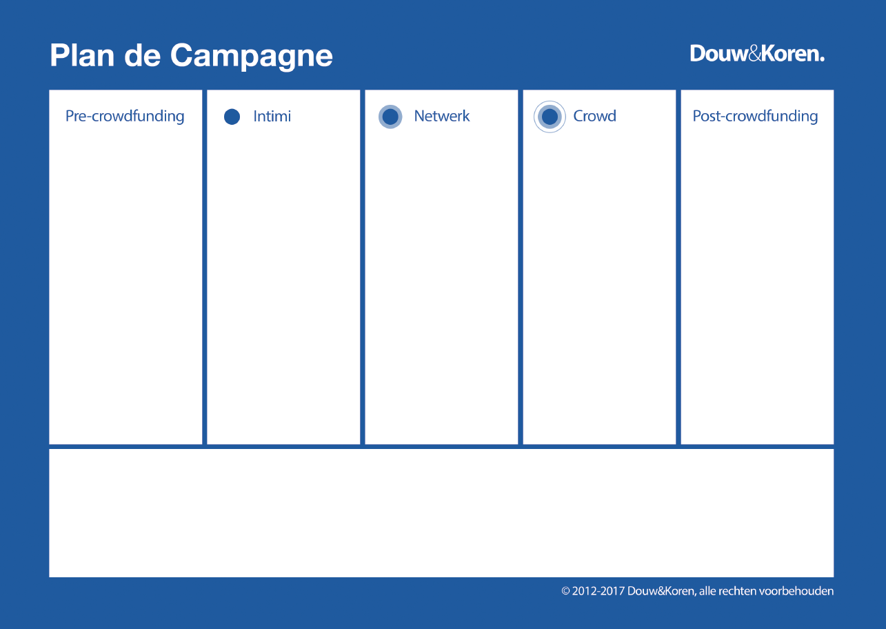 Douw koren crowdfunding agency plan de campagne canvas for Outillage plan de campagne
